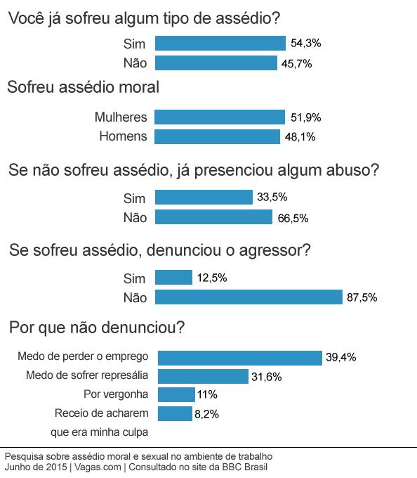 GRAFICO (1)