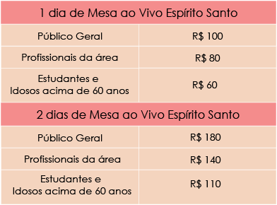 tabela com tons de rosa e letra preta, contendo valores de ingressos