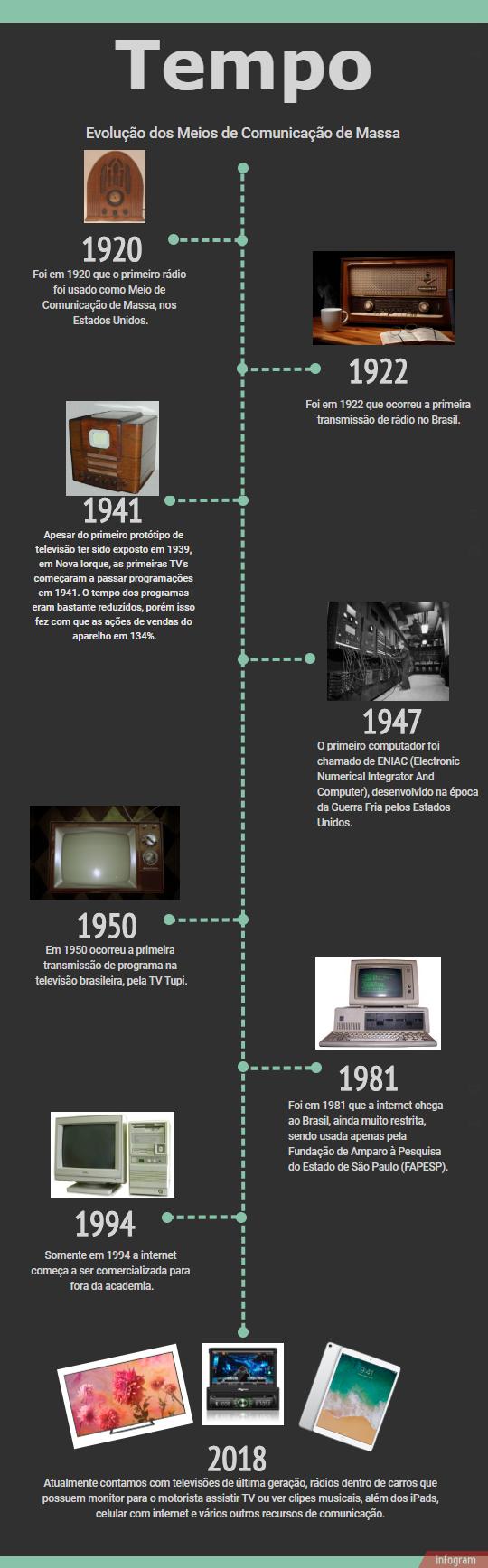infografico 2