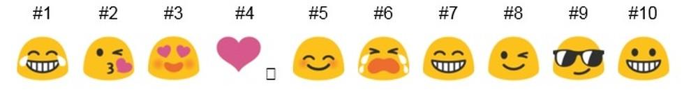 emojismundial
