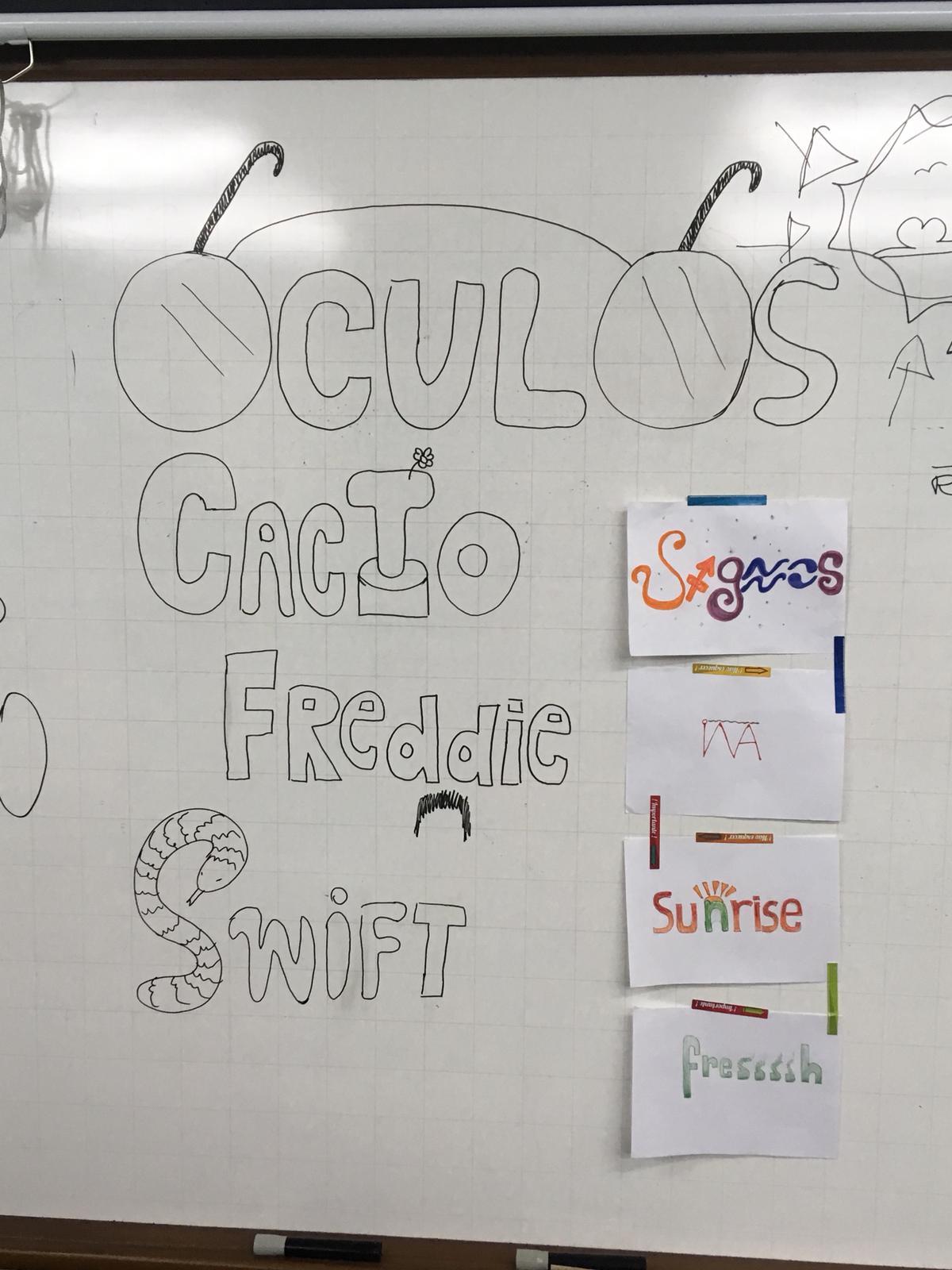 Atividade realizada pelos alunos no quadro
